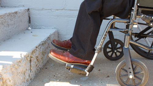 Disability Discrimination at Work